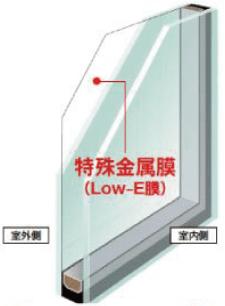 遮熱高断熱 Low-E 複層ガラス
